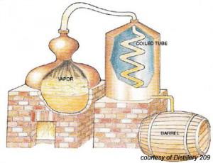 2-distillery